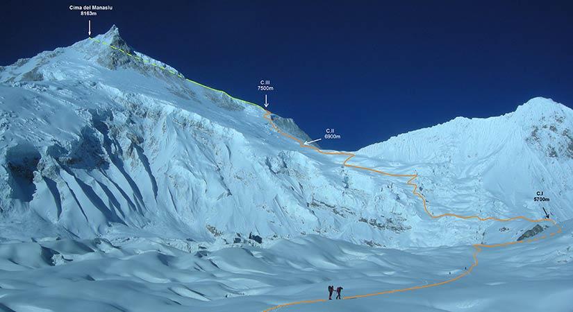 Mt-Manaslu-Expedition-Route